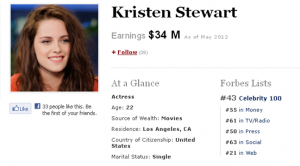 Kstew forbes 2012
