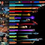 twilight franchise chart